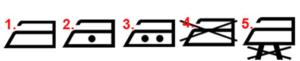 Символи за гладене на пране