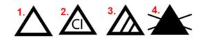 символи за избелване